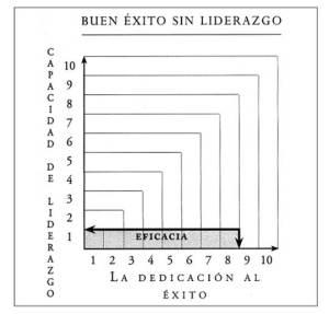 Ley del tope 1 http://EnriqueReanio.com Enrique Reaño