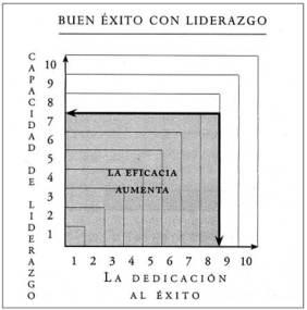 Ley del tope 2 http://EnriqueReanio.com Enrique Reaño